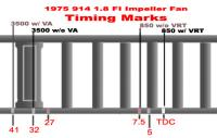 type 4 timing marks