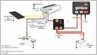 dual charge/redarc