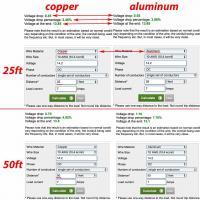 25 foot solar cable kit (copper vs aluminum losses)