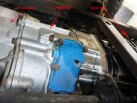 Doka gearbox