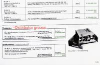 Bosch distributor lubrication scheme