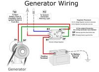 Generator wiring guide