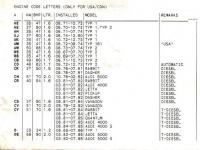 Engine Code letters for VW