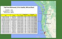 Our Basic Map & Gas Mileage for trip to Seattle and Back (1967 Westfalia)