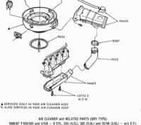 Carb air pre-heat ideas to be adapted to offroad VW