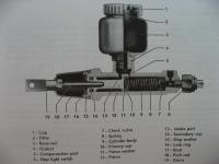 master cylinder single circuit