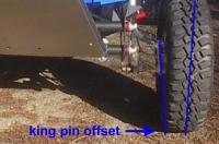 King pin offset