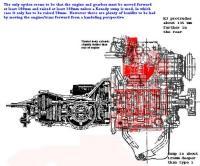 Suby/VW comparison