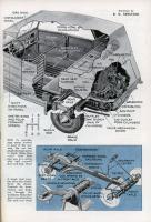 Popular Science May 1945