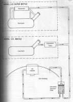 Fuel evaporative control system diagram