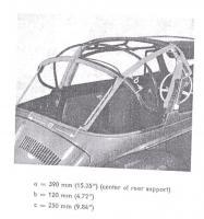 Oval vert frame positions