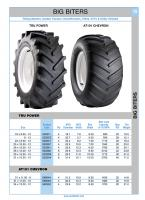 off-road tires for tire-thread