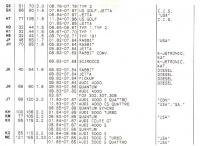 engine code