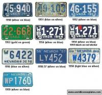 Old Nevada Plates
