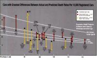 vanagon crash death rates