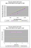CSP aluminum oil cooler sales info