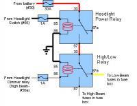 Headlight (high amp) relay