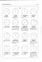 vacuum gauge troubleshooting chart
