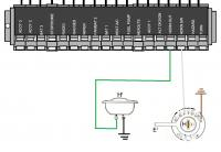 Horn diagram