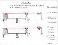relay 101