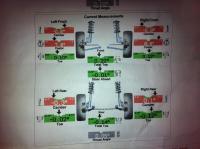 Vanagon alignment sheet