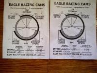 cb cam cards